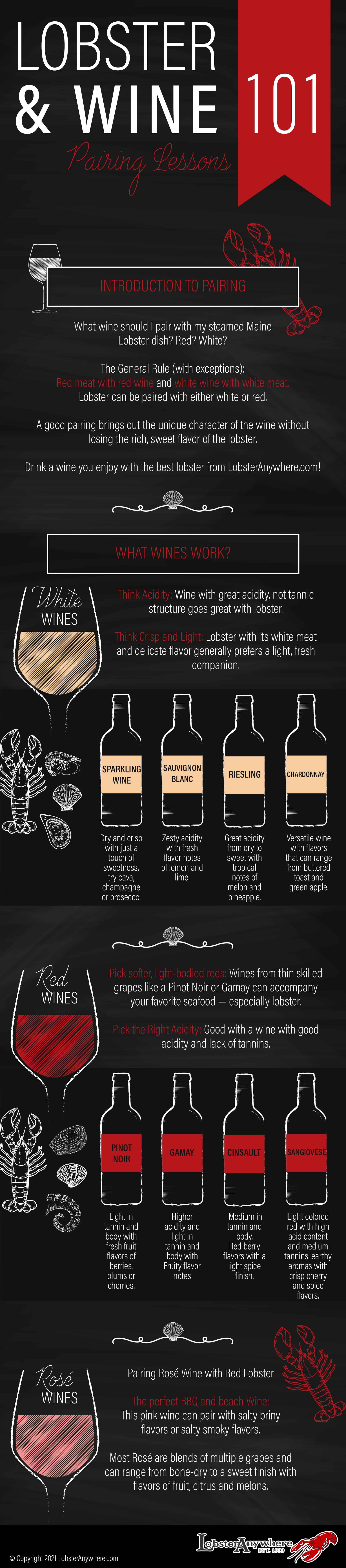 Lobster Wine Pairing