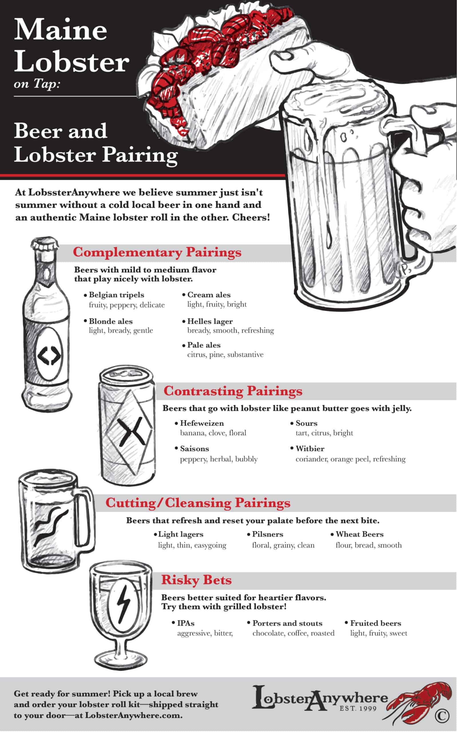 Best Beers to Pair with Lobster